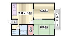 スーパー・コンビニ近く買い物便利☆ 206の間取